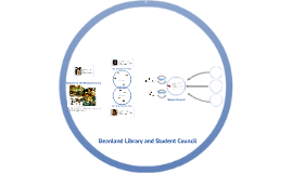 Beanland Library and Student Council