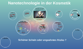 Copy of Nanotechnologie in der Kosmetik