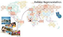 Copy of What is a Holiday Rep?
