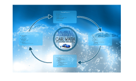 Copy of Balanced Scorecard - Business Idea / Car Wash at Webster University