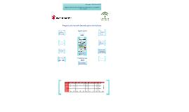 Programa de Atención Socioeducativa Domiciliaria en Andalucía. Enero 2013