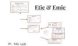 Etic & Emic
