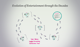 Evolution of Entertainment through the Decades