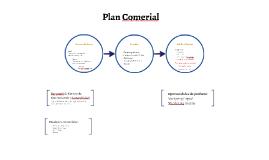 Plan Comercial