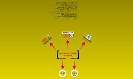 The Curator's Exhibit: Module 9