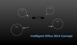 Intelligent Office 2014 Concept