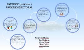 Copy of PARTIDOS  POLITICOS Y PROCESO ELECTORAL