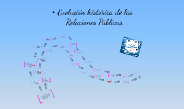 Copy of Evolución histórica de las Relaciones Públicas.