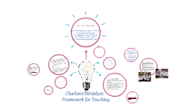 Copy of Charlotte Danielson - Framework for Teaching
