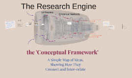 Conceptual Framework- the Research 'engine'
