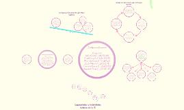 Copy of Inteligencia emocional según Howard Gardner
