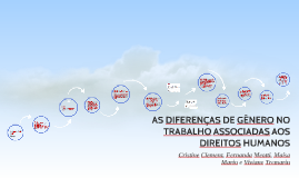 AS DIFERENÇAS DE GÊNERO NO TRABALHO ASSOCIADAS AOS DIREITOS