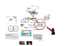 Copy of Literacy Across the Curriculum