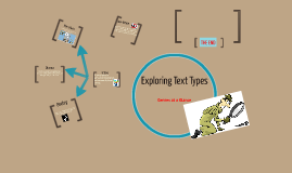 Exploring Text Types: Genres at a Glance. loles