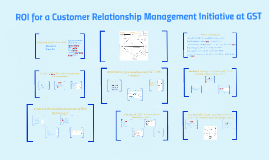OLD VERSION ROI for a Customer Relationship Management Initative at GST