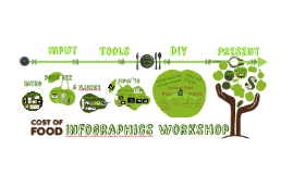 Copy of Infographic Workshop outline