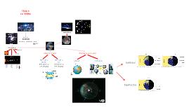 Tema 1: La Tierra (1º ESO - Sociales)