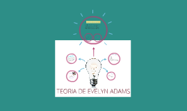 TEORIA DE EVELYN ADAMS
