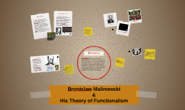 Copy of Bronislaw Malinowski