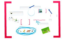Natur og miljø presentasjon