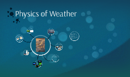 Physics of Weather