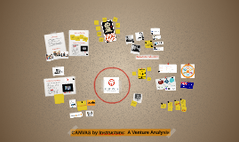 CANVAS by Instructure:  A Venture Analysis