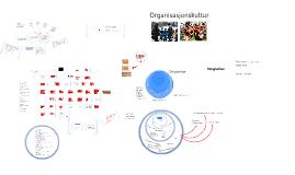 Organisjonskultur