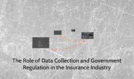 History of Data Collection and Regulation in the Financial I