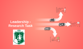 Leadership - Research Task