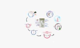 Copy of la exigente historia clínica homeopática