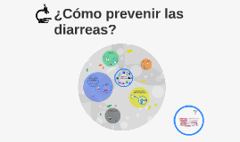 Copy of ¿Cómo prevenir las EDAS? Final