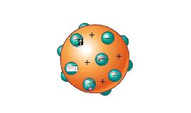 Atomo de