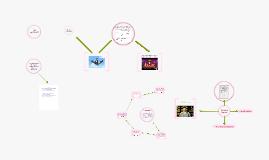 A10 Elements of Literature: Plot