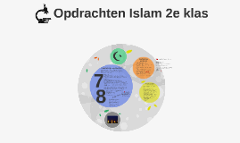 2.2.2 opdracht islam