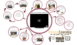 Copy of What is Blended Learning?