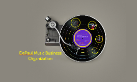 DePaul Music Business Organization