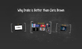Why Drake is Better than Chris Brown
