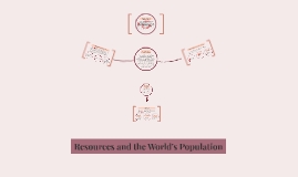 Resources and the World's Population