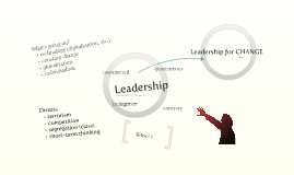 Leadership in Context - Starting with Basics