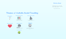 Themes of Catholic Social Teaching