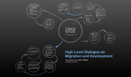 High Level Dialogue on Migration and Development