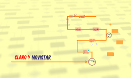 CLARO Y MOVISTAR