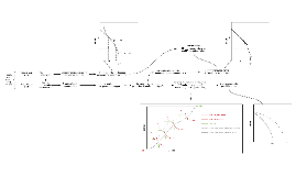 WQM - Hypothesis