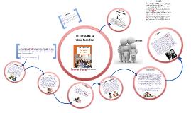 EL Ciclo de vida Familiar- Lauro Estrada