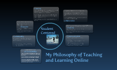 Copy of Philosophy on Teaching and Learning Online