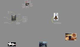 Copy of Annotated Visual Analysis