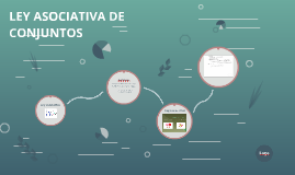 Ley asociativa by andreina olier moscote on prezi ccuart Image collections