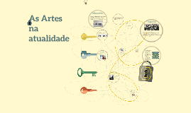 Copy of As Artes na atualidade