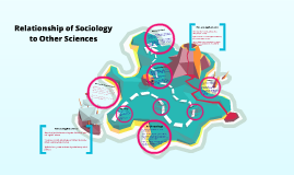 Copy of Relationship of Sociology to Other Sciences