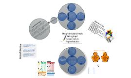 WKU WP SI Program Evaluation